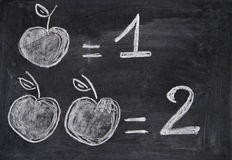 Blackboard. With apple and numbers Royalty Free Stock Photo