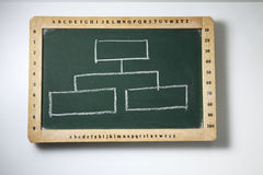 Blackboard Royalty Free Stock Images