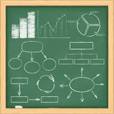 Blackboard. Graphs and diagrams on a blackboard Royalty Free Stock Photo