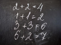 Blackboard. Royalty Free Stock Images