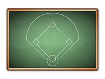 Blackboard baseball Royalty Free Stock Photography
