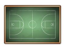 Blackboard basketball Stock Photo