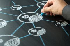 blackboard biznesu kredy chalkboard pojęcia związki target2632_1_ medialnego sieci networking zaludniają fotografia socjalny Fotografia Stock