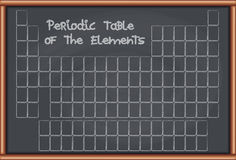 Blackboard with Blank Periodic Table of the Elements Stock Image