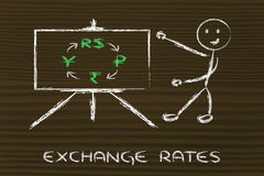Blackboard & BRICS countries exchange rates. Dollar, yuan, rupee, ruble exchange rates designed in a blackboard (BRICS Stock Photo