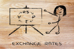Blackboard & BRICS countries exchange rates. Dollar, yuan, rupee, ruble exchange rates designed in a blackboard (BRICS Royalty Free Stock Photos