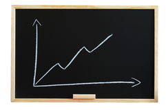 Blackboard with business chart Royalty Free Stock Image