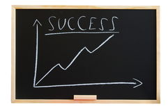 Blackboard with business chart Stock Photography