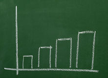Blackboard business chart Royalty Free Stock Images