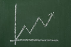 Blackboard business chart Stock Images