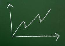 Free Blackboard Business Chart Royalty Free Stock Photography - 9582697