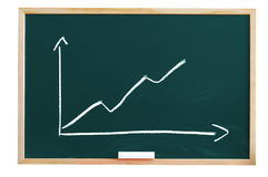 Blackboard with business chart Royalty Free Stock Images