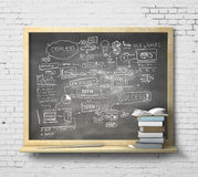 Blackboard with business concept Stock Photo