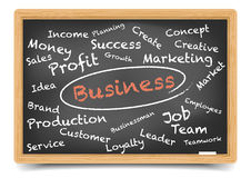 Blackboard Business Royalty Free Stock Photography