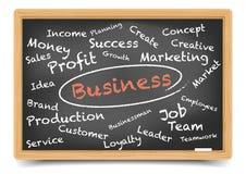 Blackboard Business Royalty Free Stock Photography