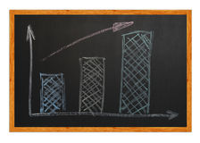 Blackboard with business graph Stock Photos