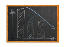Blackboard with business graph. Blackboard with finance business graph Royalty Free Stock Photo