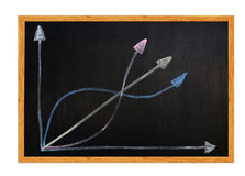 Blackboard with business graph. Blackboard with finance business graph Stock Images
