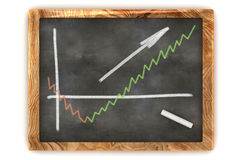 Blackboard Business Profit Graph. A Colourful 3d Rendered Concept Illustration showing a Business Graph showing Profit Stock Images