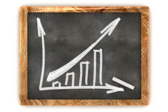 Blackboard Business Profit Graph Stock Photography