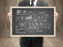 Blackboard with business strategy Stock Images