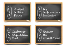 Blackboard Business Terms Royalty Free Stock Photo