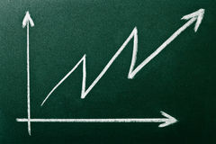 Blackboard chart showing positive growth. On green blackboard Stock Image