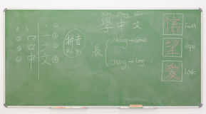 Blackboard chinese words. Blackboard with chinese words and translations written on it Royalty Free Stock Image