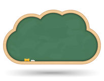 Blackboard Cloud Royalty Free Stock Images