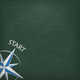 Blackboard Compass Start Cover Royalty Free Stock Image