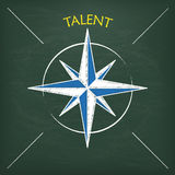 Blackboard Compass Talent Stock Images
