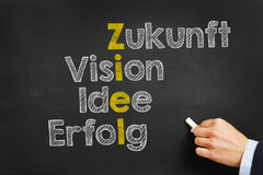 Blackboard with concept in German for goal. Hand writing concept in German with words like Ziel, Zukunft, Vision, Erfolg, Idee (goal, future, vision, idea Royalty Free Stock Photo
