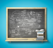 Blackboard with concept Stock Photography
