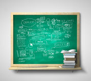 Blackboard with concept Stock Images