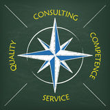 Blackboard Consulting Concept Compass Royalty Free Stock Photo
