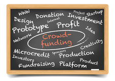 Blackboard Crowdfunding Royalty Free Stock Image