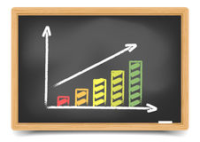 Blackboard Diagram. Detailed illustration of a performance diagram on a blackboard Royalty Free Stock Images