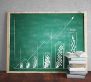 Blackboard with drawing chart. Green blackboard with drawing chart  standing on wooden floor Royalty Free Stock Photography
