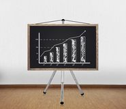Blackboard with drawing graph Stock Images
