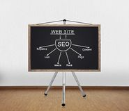 Blackboard with drawing seo scheme Royalty Free Stock Photography
