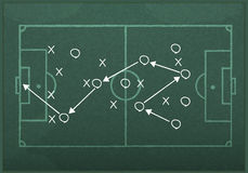 Blackboard drawing a soccer game strategy Stock Image
