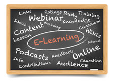 Blackboard E-Learning Stock Photography