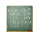 Blackboard with easy math isolated on white. Old chalkboard with easy math isolated on white background Royalty Free Stock Images