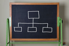 Blackboard with empty diagram Stock Images