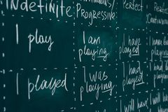 Blackboard in an English class. Lesson, lecture, studying learning foreign language. royalty free stock photo