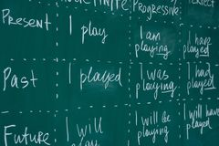 Blackboard in an English class. Lesson, lecture, studying learning foreign language. stock image