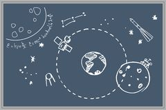 Blackboard. Figures with chalk. Space. Satellites, planets, rockets, formulas. Gray background. Numbers, equations, formulas, space, planets, rockets, satellites Stock Images