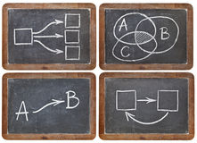 Blackboard flowcharts and cocepts Royalty Free Stock Photo