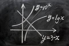 blackboard formuł matematyki pisać Obrazy Royalty Free