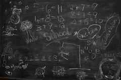 Blackboard graffiti Royalty Free Stock Image